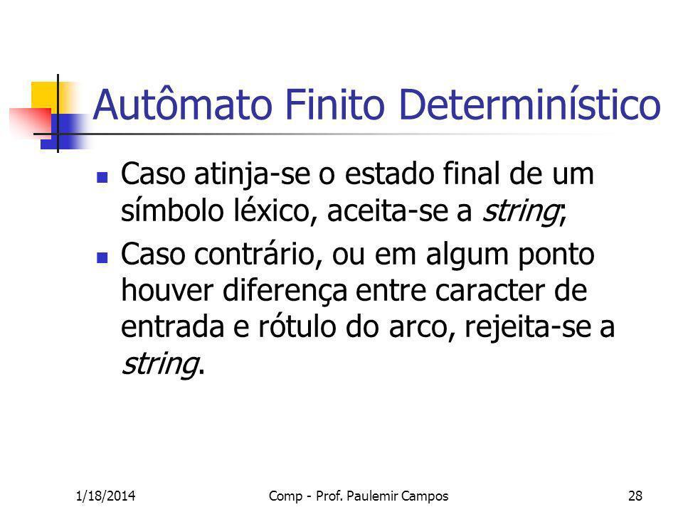 1/18/2014Comp - Prof. Paulemir Campos28 Autômato Finito Determinístico Caso atinja-se o estado final de um símbolo léxico, aceita-se a string; Caso co