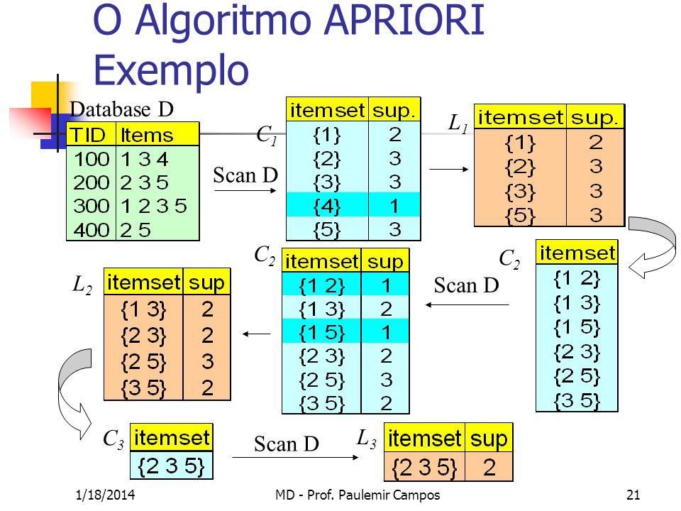 1/18/2014MD - Prof. Paulemir Campos21 O Algoritmo APRIORI Exemplo Database D Scan D C1C1 L1L1 L2L2 C2C2 C2C2 C3C3 L3L3