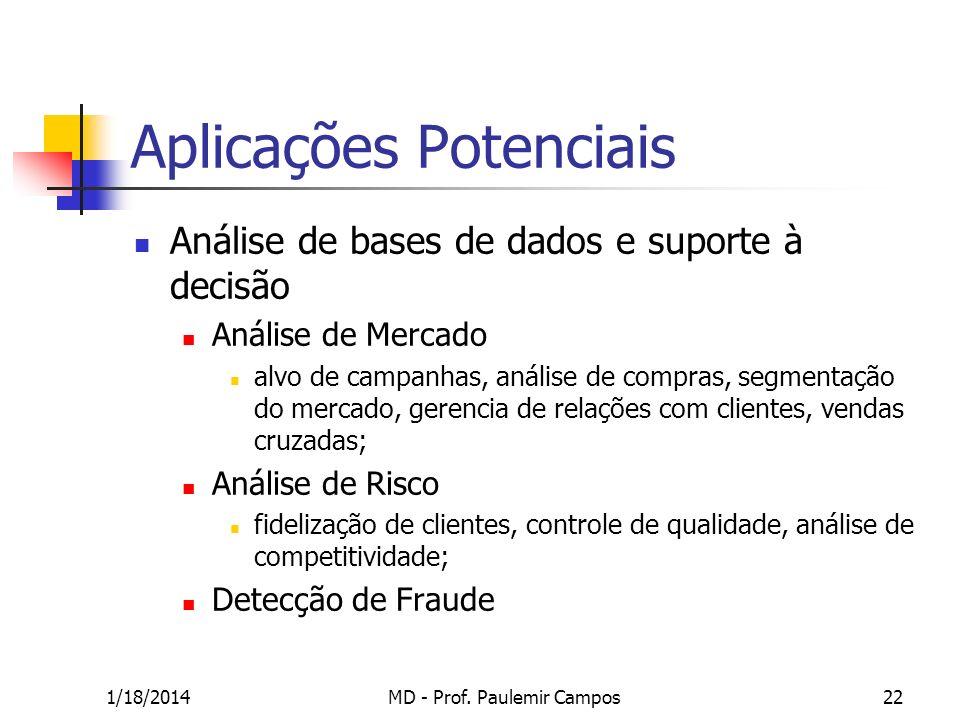 1/18/2014MD - Prof. Paulemir Campos22 Análise de bases de dados e suporte à decisão Análise de Mercado alvo de campanhas, análise de compras, segmenta