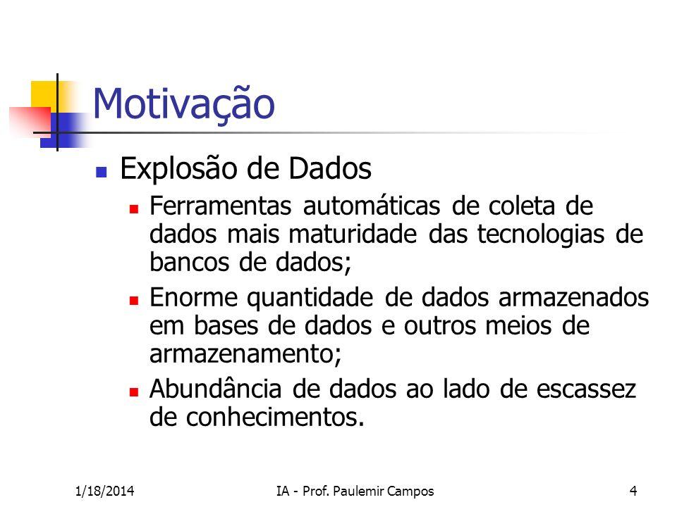 1/18/2014IA - Prof. Paulemir Campos35 Árvores de Decisão - Exemplo