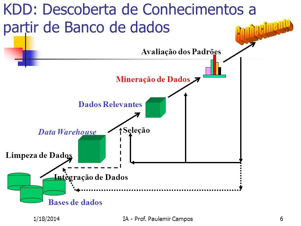 1/18/2014IA - Prof. Paulemir Campos27 Técnicas de Mineração de Dados
