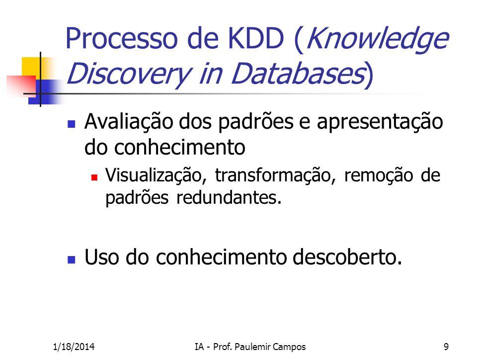 1/18/2014IA - Prof.Paulemir Campos50 Referências Witten, I.