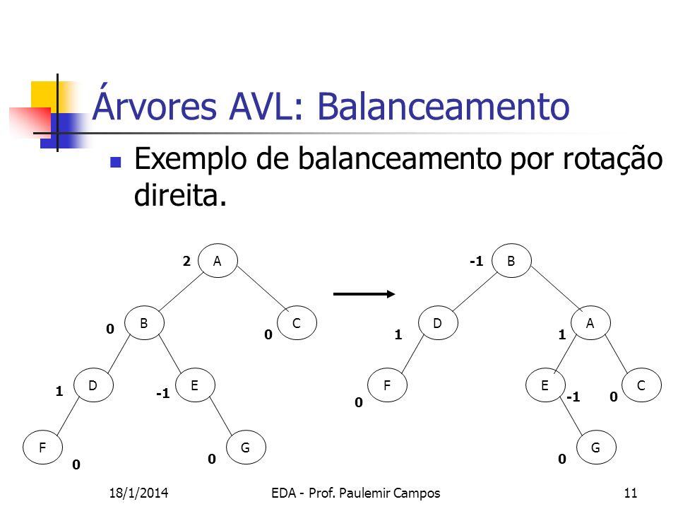 18/1/2014EDA - Prof. Paulemir Campos11 Árvores AVL: Balanceamento Exemplo de balanceamento por rotação direita. FG B DE B A C D F 0 0 1 0 1 0 1 0 E G