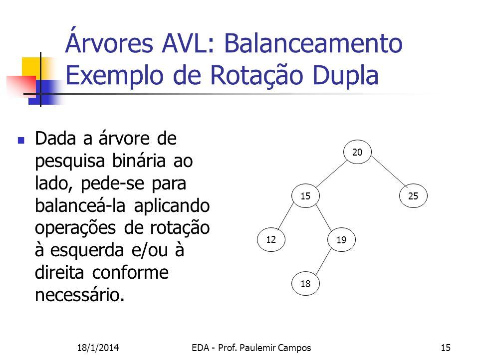 18/1/2014EDA - Prof. Paulemir Campos15 Dada a árvore de pesquisa binária ao lado, pede-se para balanceá-la aplicando operações de rotação à esquerda e