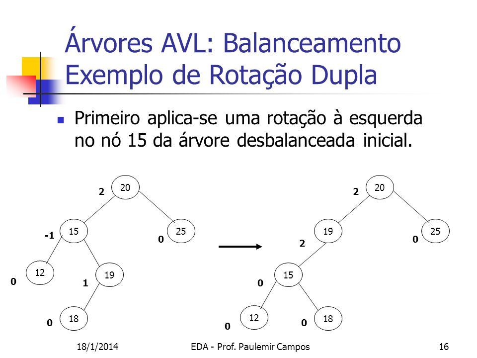 18/1/2014EDA - Prof. Paulemir Campos16 Primeiro aplica-se uma rotação à esquerda no nó 15 da árvore desbalanceada inicial. 20 25 18 15 19 2 1 0 0 20 2