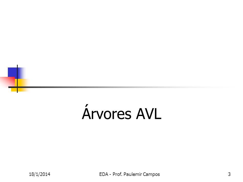 18/1/2014EDA - Prof. Paulemir Campos3 Árvores AVL