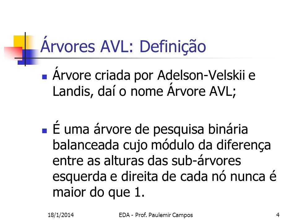 18/1/2014EDA - Prof. Paulemir Campos4 Árvores AVL: Definição Árvore criada por Adelson-Velskii e Landis, daí o nome Árvore AVL; É uma árvore de pesqui