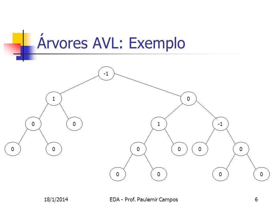 18/1/2014EDA - Prof. Paulemir Campos6 1 0 0 0 00 1 0 00 0 00 00 Árvores AVL: Exemplo