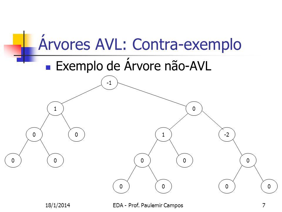 18/1/2014EDA - Prof. Paulemir Campos7 Exemplo de Árvore não-AVL 1 0 0 0 00 1 0 00 0 00 -2 0 Árvores AVL: Contra-exemplo