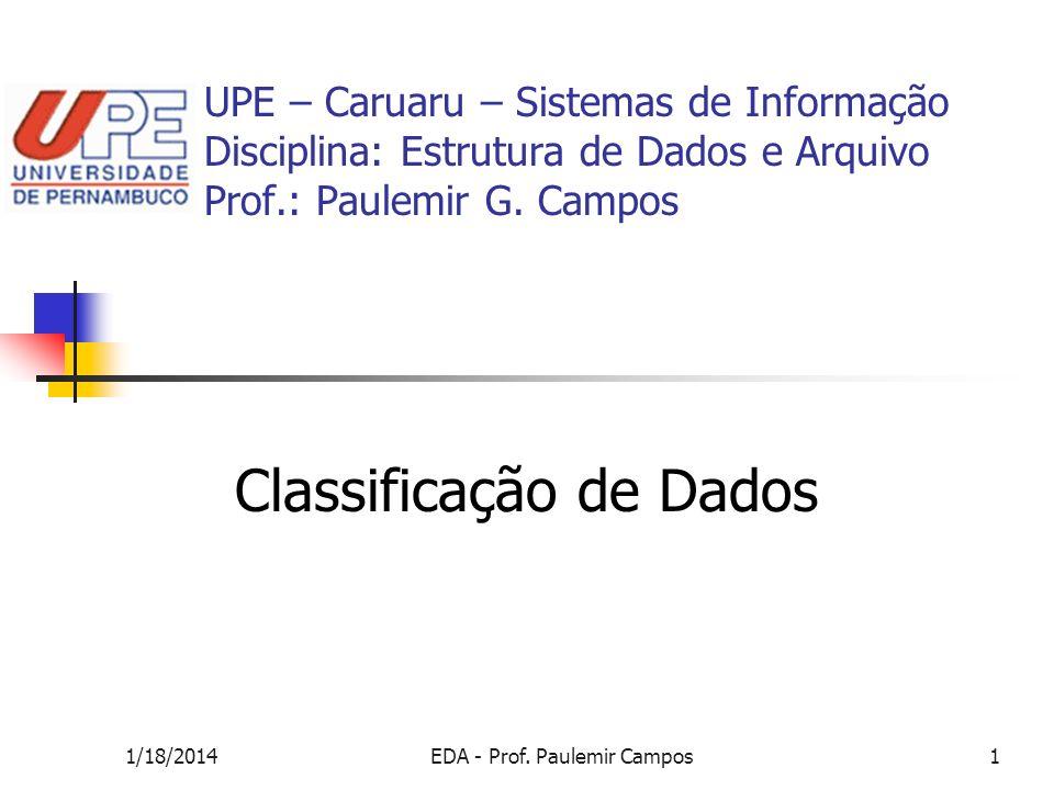 1/18/2014EDA - Prof. Paulemir Campos1 Classificação de Dados UPE – Caruaru – Sistemas de Informação Disciplina: Estrutura de Dados e Arquivo Prof.: Pa