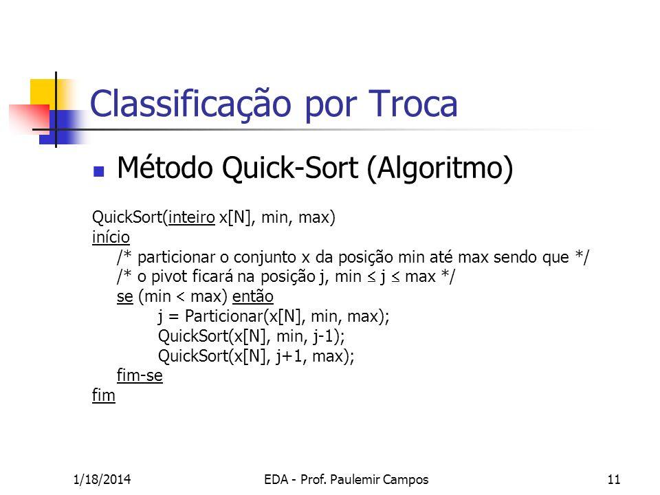 1/18/2014EDA - Prof. Paulemir Campos11 Classificação por Troca Método Quick-Sort (Algoritmo) QuickSort(inteiro x[N], min, max) início /* particionar o