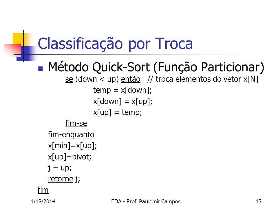 1/18/2014EDA - Prof. Paulemir Campos13 Classificação por Troca Método Quick-Sort (Função Particionar) se (down < up) então // troca elementos do vetor