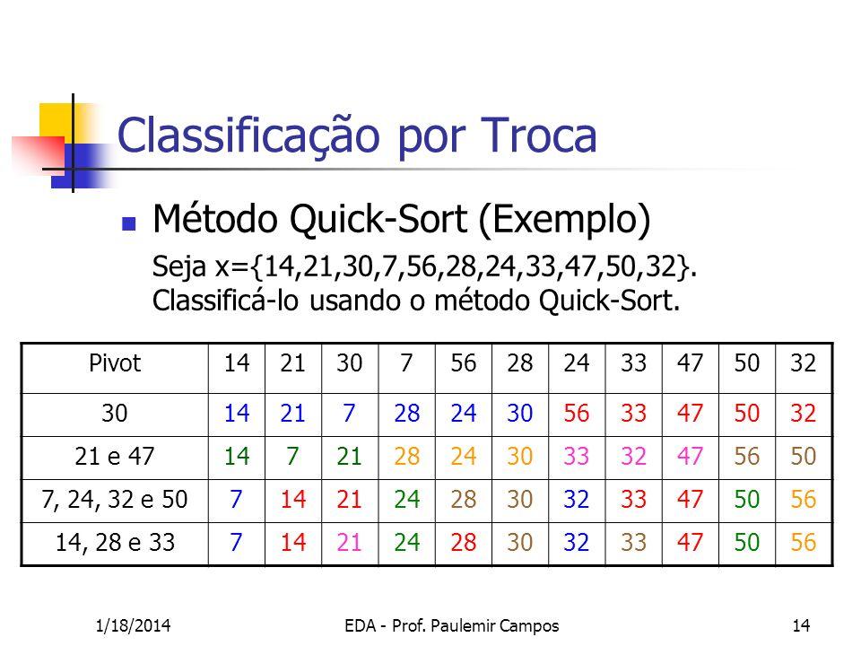1/18/2014EDA - Prof. Paulemir Campos14 Classificação por Troca Método Quick-Sort (Exemplo) Seja x={14,21,30,7,56,28,24,33,47,50,32}. Classificá-lo usa