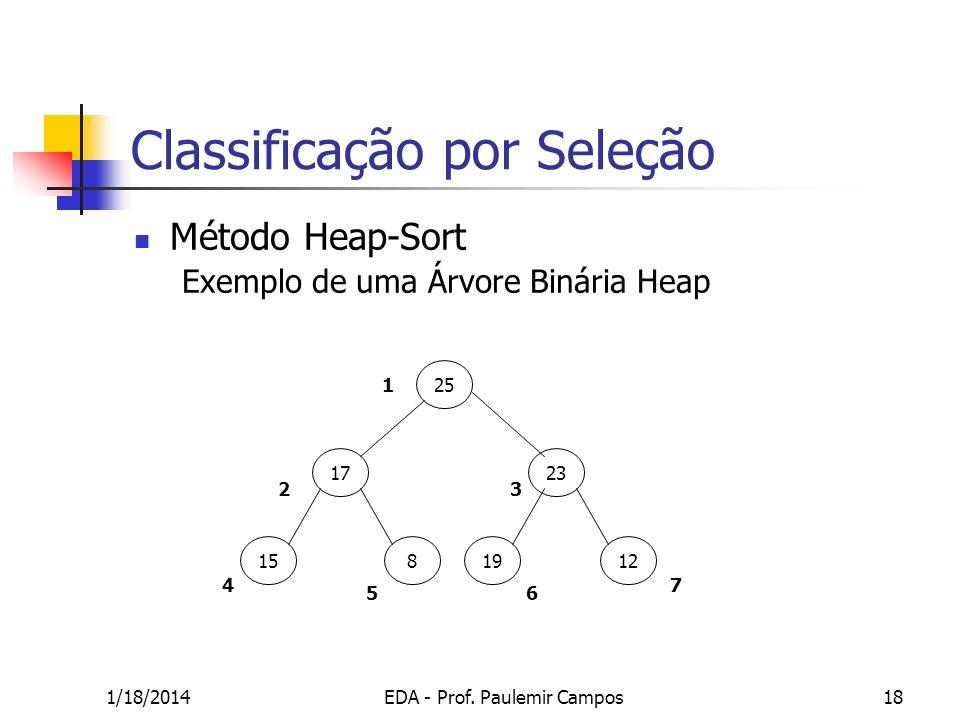 1/18/2014EDA - Prof. Paulemir Campos18 Classificação por Seleção Método Heap-Sort Exemplo de uma Árvore Binária Heap 25 23 1219 17 158 1 2 4 56 3 7