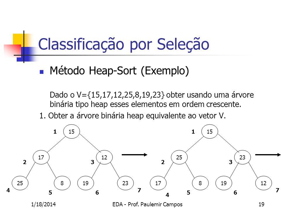 1/18/2014EDA - Prof. Paulemir Campos19 Classificação por Seleção Método Heap-Sort (Exemplo) Dado o V={15,17,12,25,8,19,23} obter usando uma árvore bin