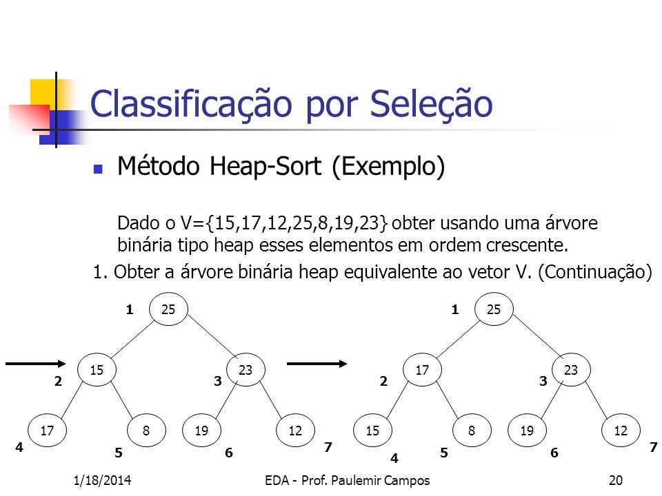 1/18/2014EDA - Prof. Paulemir Campos20 Classificação por Seleção Método Heap-Sort (Exemplo) Dado o V={15,17,12,25,8,19,23} obter usando uma árvore bin