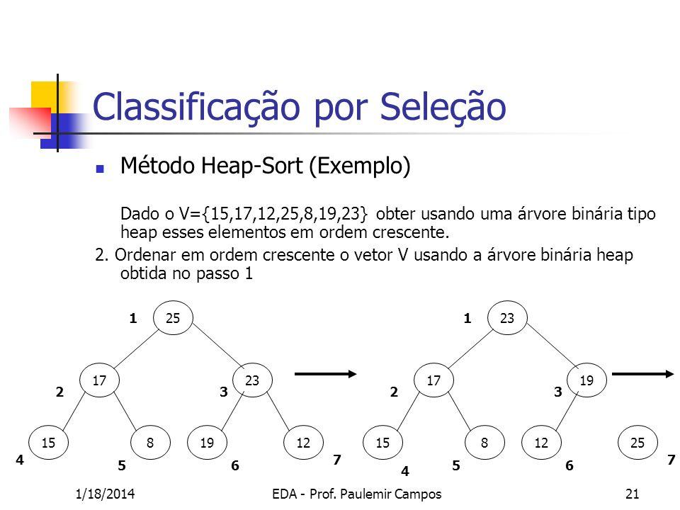 1/18/2014EDA - Prof. Paulemir Campos21 Classificação por Seleção Método Heap-Sort (Exemplo) Dado o V={15,17,12,25,8,19,23} obter usando uma árvore bin