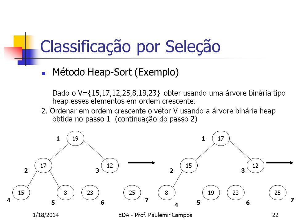 1/18/2014EDA - Prof. Paulemir Campos22 Classificação por Seleção Método Heap-Sort (Exemplo) Dado o V={15,17,12,25,8,19,23} obter usando uma árvore bin