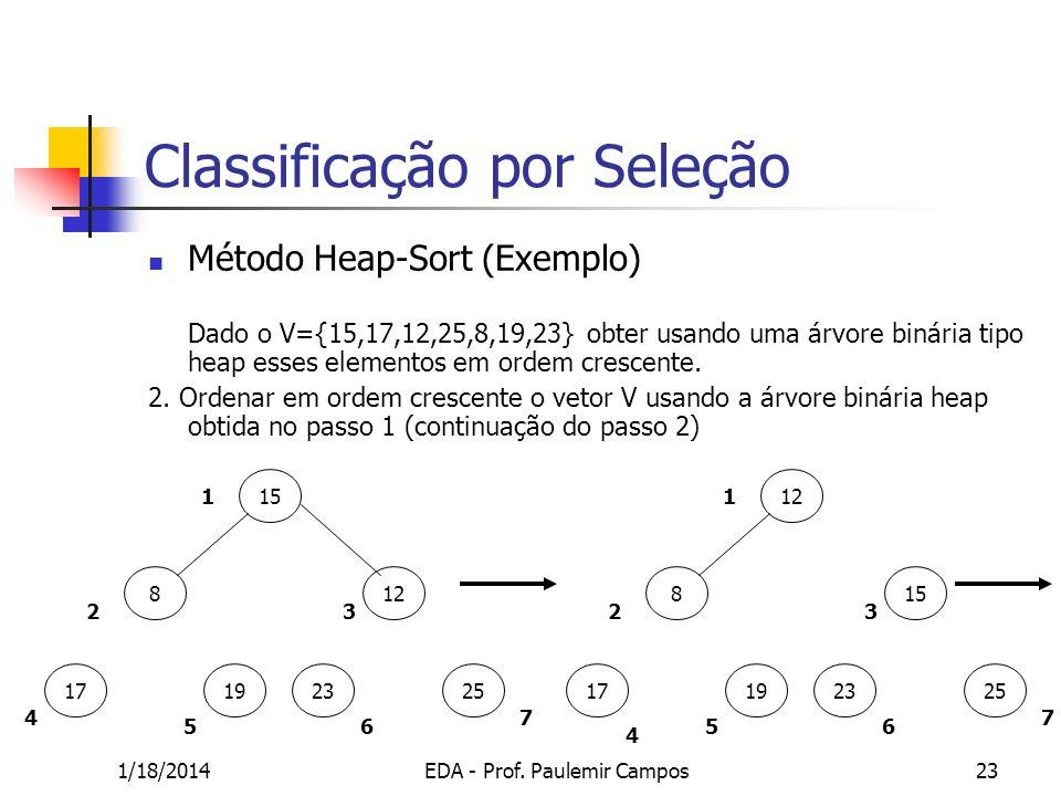 1/18/2014EDA - Prof. Paulemir Campos23 Classificação por Seleção Método Heap-Sort (Exemplo) Dado o V={15,17,12,25,8,19,23} obter usando uma árvore bin