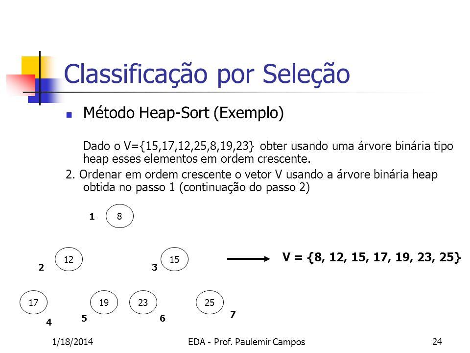 1/18/2014EDA - Prof. Paulemir Campos24 Classificação por Seleção Método Heap-Sort (Exemplo) Dado o V={15,17,12,25,8,19,23} obter usando uma árvore bin