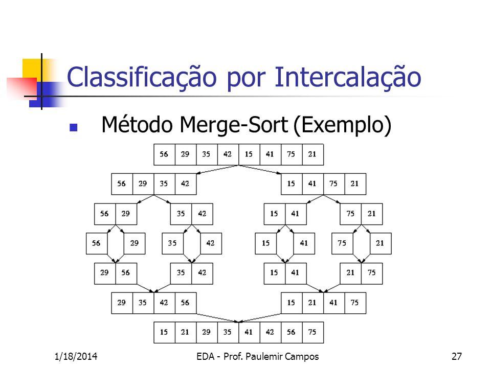 1/18/2014EDA - Prof. Paulemir Campos27 Classificação por Intercalação Método Merge-Sort (Exemplo)