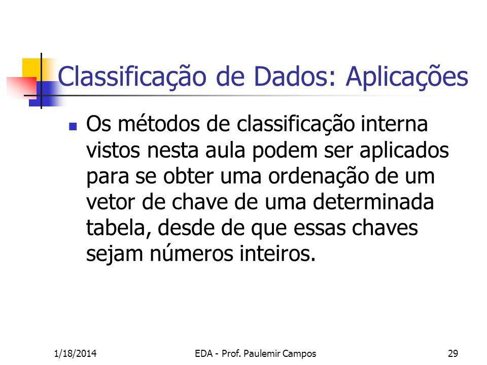 1/18/2014EDA - Prof. Paulemir Campos29 Classificação de Dados: Aplicações Os métodos de classificação interna vistos nesta aula podem ser aplicados pa
