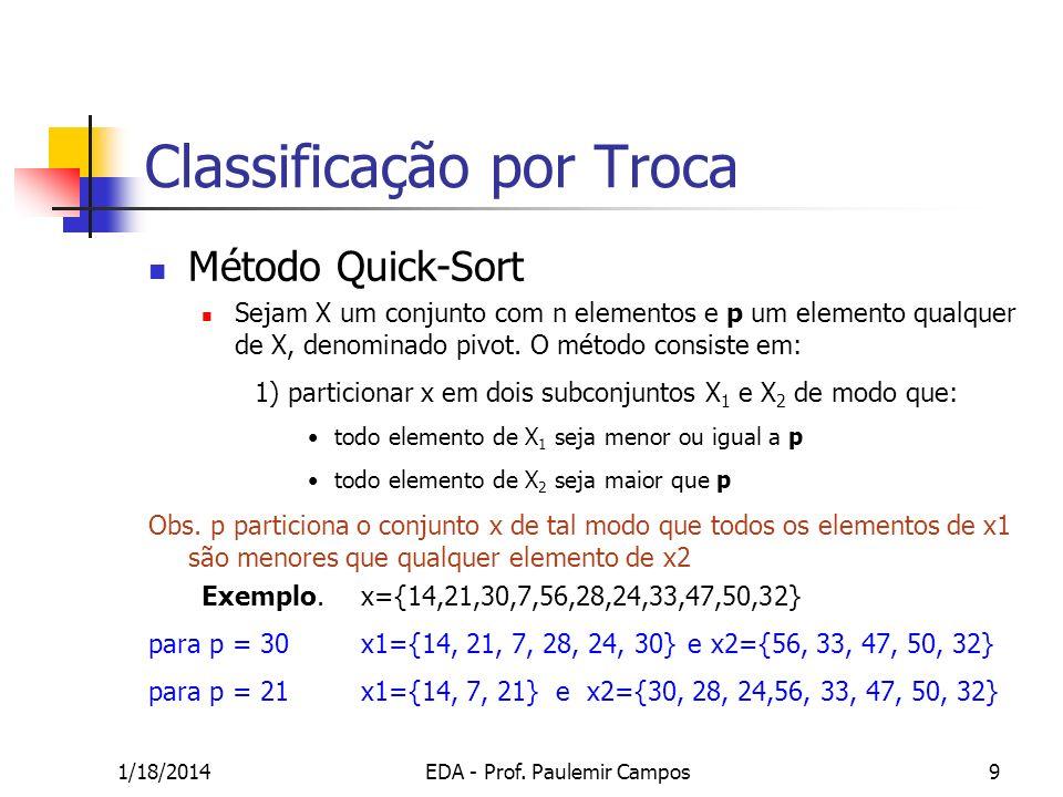 1/18/2014EDA - Prof. Paulemir Campos9 Classificação por Troca Método Quick-Sort Sejam X um conjunto com n elementos e p um elemento qualquer de X, den