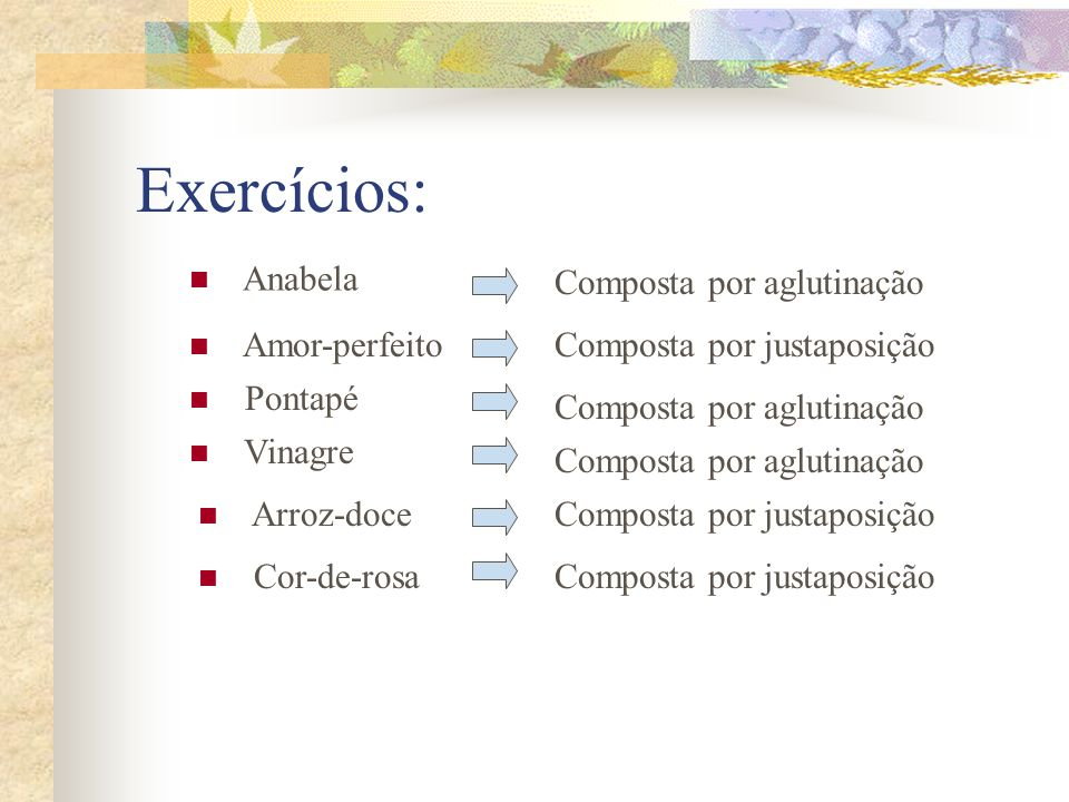 Exercícios: Anabela Composta por aglutinação Amor-perfeito Pontapé Vinagre Arroz-doce Cor-de-rosa Composta por justaposição Composta por aglutinação C