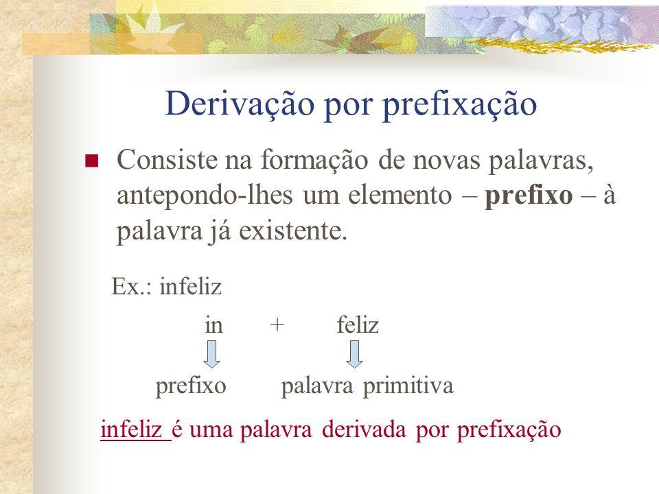 Derivação por prefixação Consiste na formação de novas palavras, antepondo-lhes um elemento – prefixo – à palavra já existente. Ex.: infeliz in+feliz