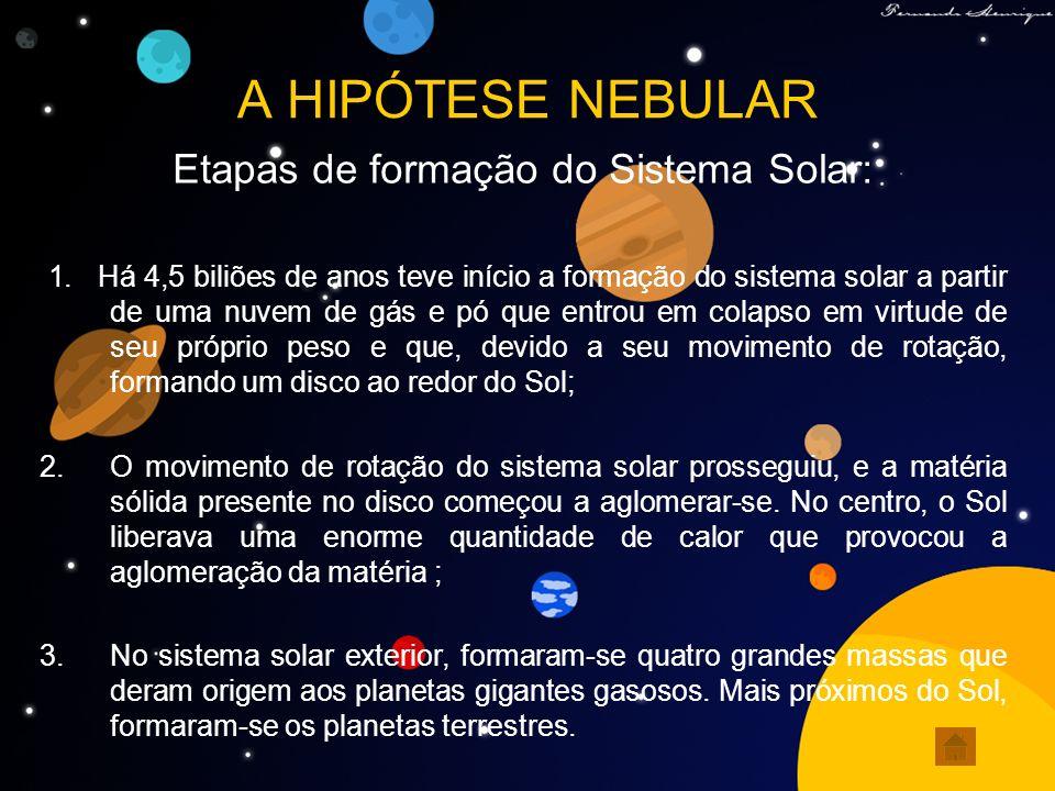 A HIPÓTESE NEBULAR Etapas de formação do Sistema Solar: 1. Há 4,5 biliões de anos teve início a formação do sistema solar a partir de uma nuvem de gás