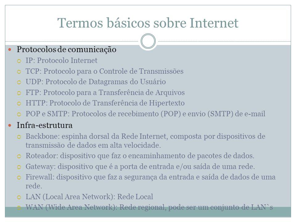 Termos básicos sobre Internet Protocolos de comunicação IP: Protocolo Internet TCP: Protocolo para o Controle de Transmissões UDP: Protocolo de Datagr