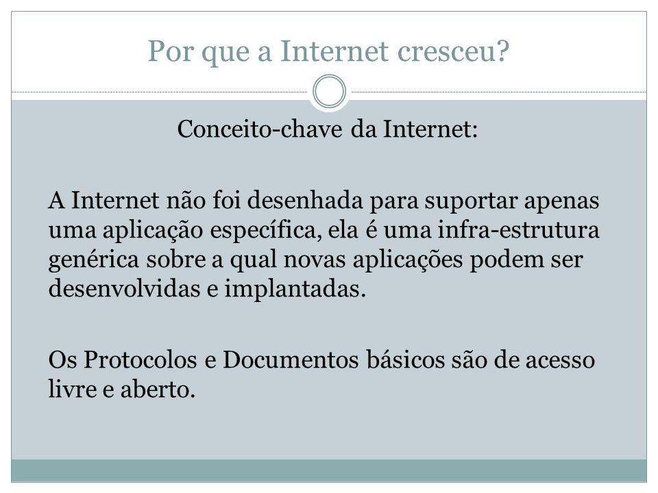 Por que a Internet cresceu? Conceito-chave da Internet: A Internet não foi desenhada para suportar apenas uma aplicação específica, ela é uma infra-es