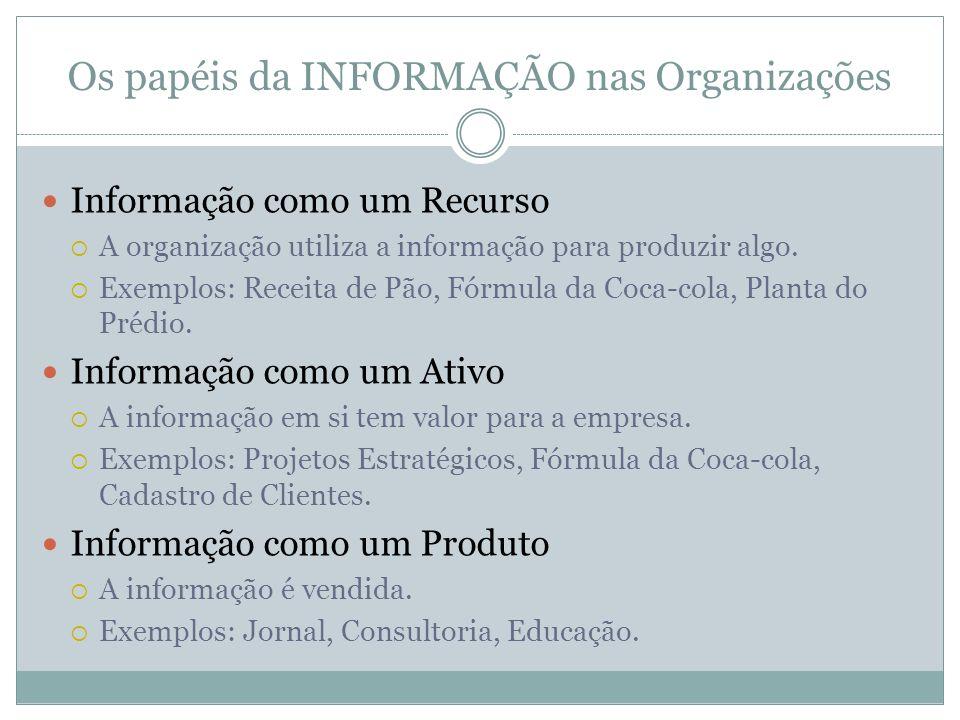 Os papéis da INFORMAÇÃO nas Organizações Informação como um Recurso A organização utiliza a informação para produzir algo. Exemplos: Receita de Pão, F