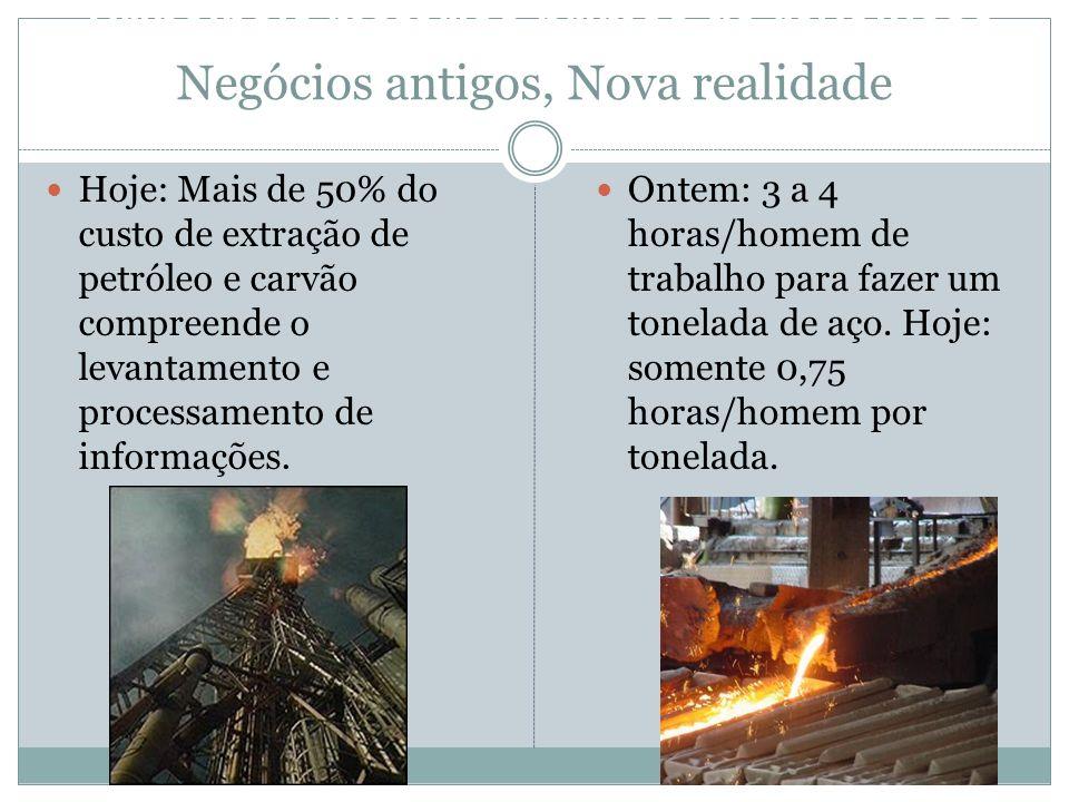 Principais matérias primas da revolução industrial Negócios antigos, Nova realidade Hoje: Mais de 50% do custo de extração de petróleo e carvão compre