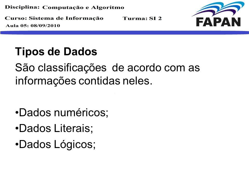 Tipos de Dados São classificações de acordo com as informações contidas neles. Dados numéricos; Dados Literais; Dados Lógicos;