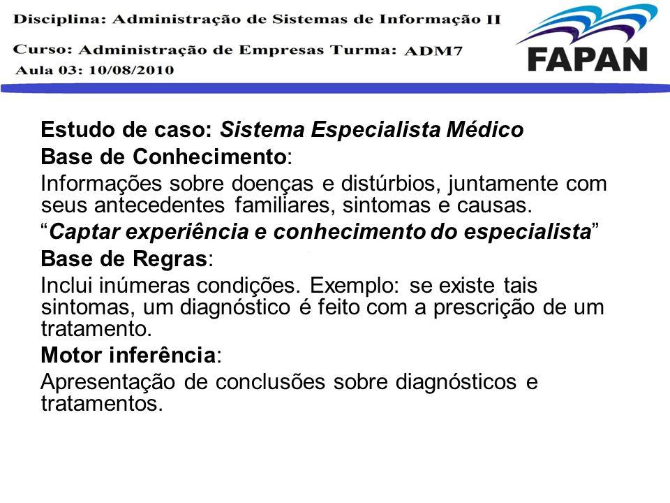 Estudo de caso: Sistema Especialista Médico Base de Conhecimento: Informações sobre doenças e distúrbios, juntamente com seus antecedentes familiares,
