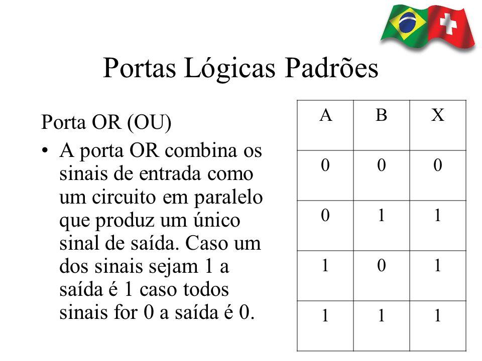 Portas Lógicas Padrões Porta OR (OU) A porta OR combina os sinais de entrada como um circuito em paralelo que produz um único sinal de saída. Caso um