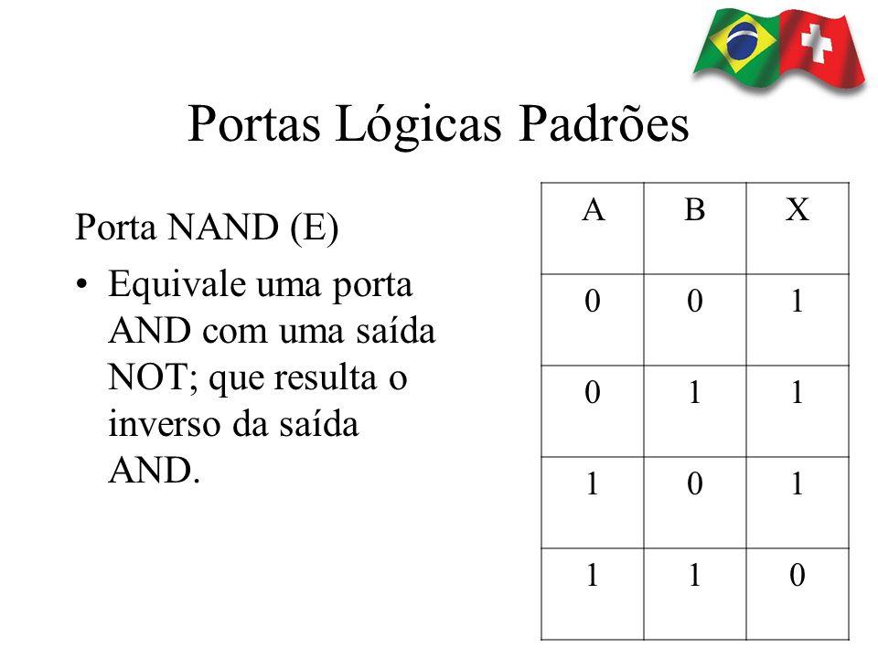 Portas Lógicas Padrões Porta NAND (E) Equivale uma porta AND com uma saída NOT; que resulta o inverso da saída AND. ABX 001 011 101 110