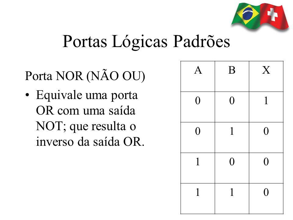 Portas Lógicas Padrões Porta NOR (NÃO OU) Equivale uma porta OR com uma saída NOT; que resulta o inverso da saída OR. ABX 001 010 100 110