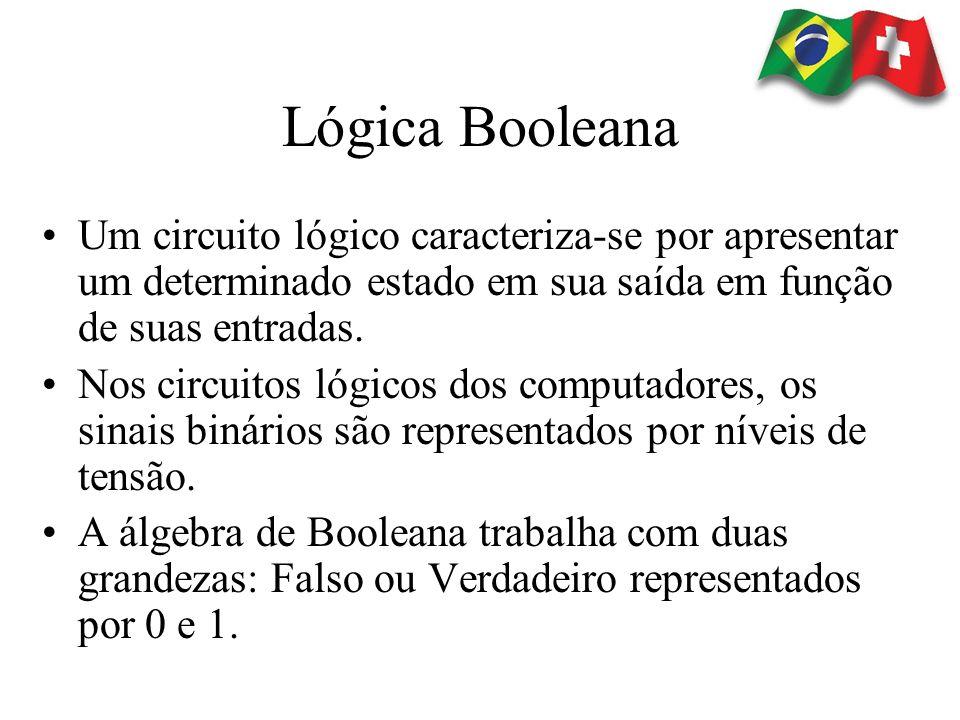 Lógica Booleana Um circuito lógico caracteriza-se por apresentar um determinado estado em sua saída em função de suas entradas. Nos circuitos lógicos