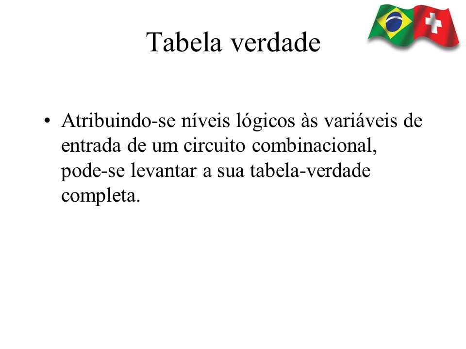 Tabela verdade AND – FUNÇÃO E X = A. B ABX 000 010 100 111