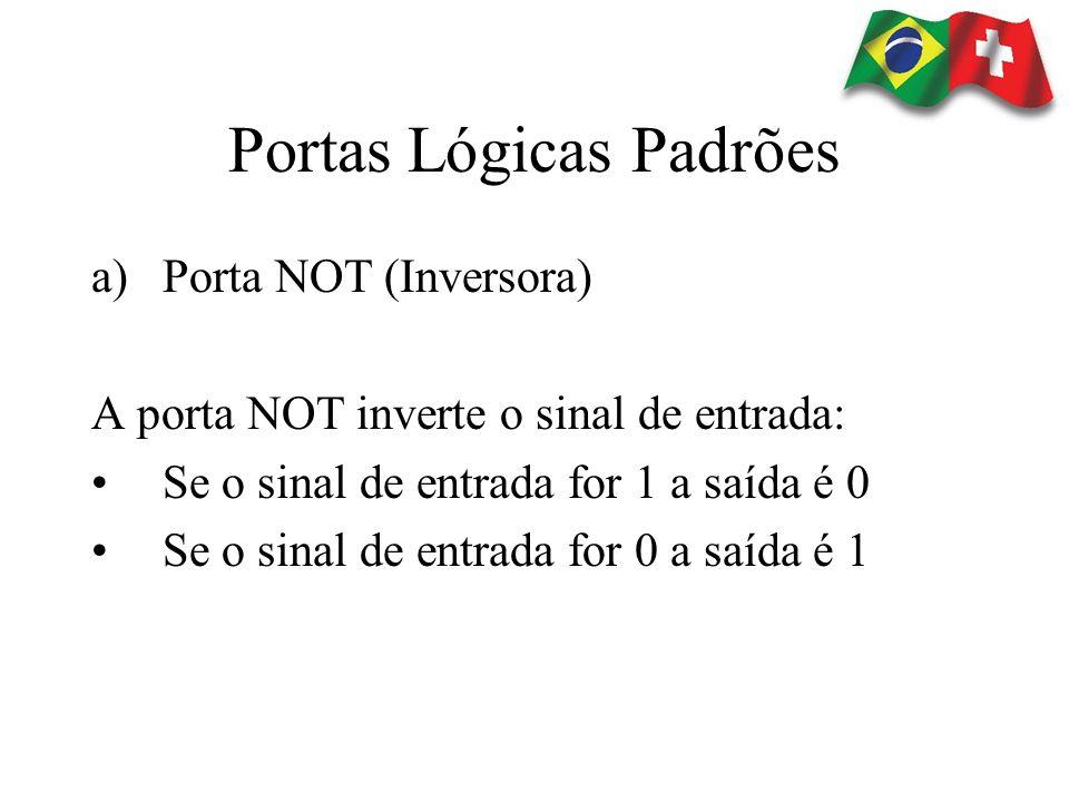 Portas Lógicas Padrões a)Porta NOT (Inversora) A porta NOT inverte o sinal de entrada: Se o sinal de entrada for 1 a saída é 0 Se o sinal de entrada f