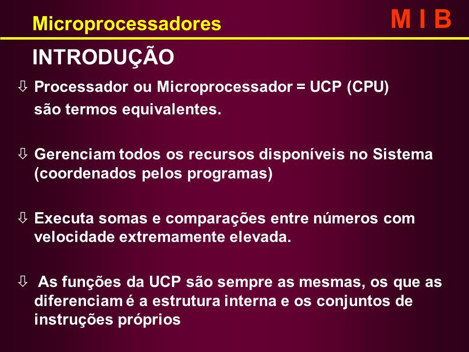 INTRODUÇÃO òProcessador ou Microprocessador = UCP (CPU) são termos equivalentes. òGerenciam todos os recursos disponíveis no Sistema (coordenados pelo