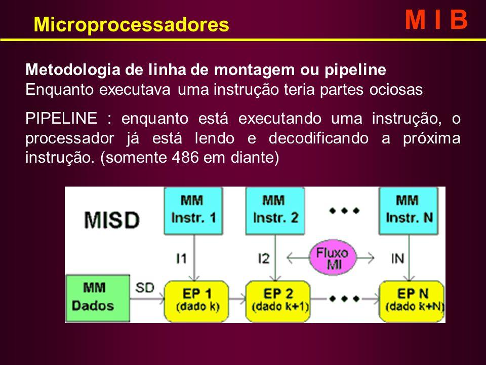 Metodologia de linha de montagem ou pipeline Enquanto executava uma instrução teria partes ociosas PIPELINE : enquanto está executando uma instrução,