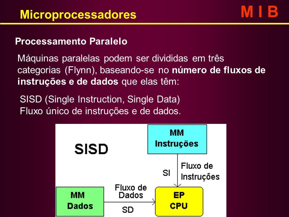 Processamento Paralelo Máquinas paralelas podem ser divididas em três categorias (Flynn), baseando-se no número de fluxos de instruções e de dados que