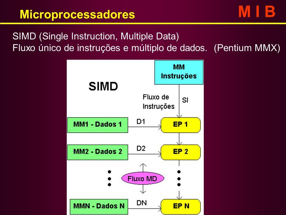 SIMD (Single Instruction, Multiple Data) Fluxo único de instruções e múltiplo de dados. (Pentium MMX) Microprocessadores M I B