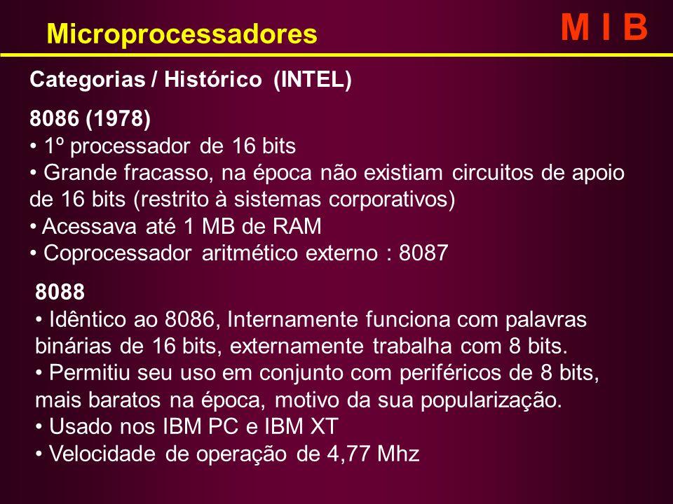 Categorias / Histórico (INTEL) Microprocessadores M I B 8086 (1978) 1º processador de 16 bits Grande fracasso, na época não existiam circuitos de apoi