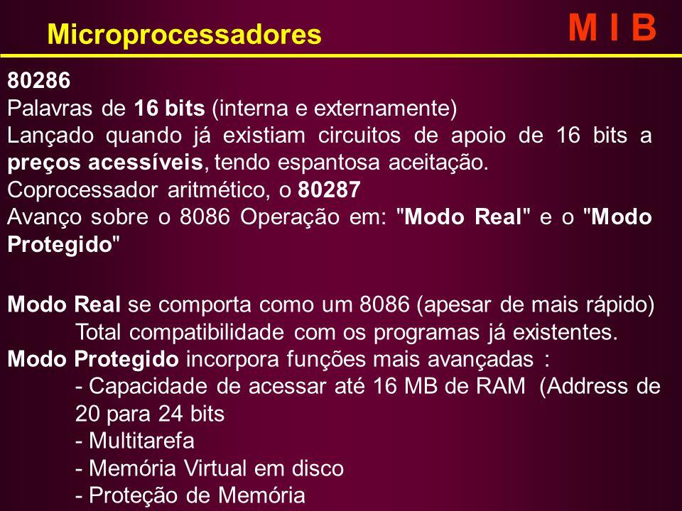 Microprocessadores M I B 80286 Palavras de 16 bits (interna e externamente) Lançado quando já existiam circuitos de apoio de 16 bits a preços acessíve