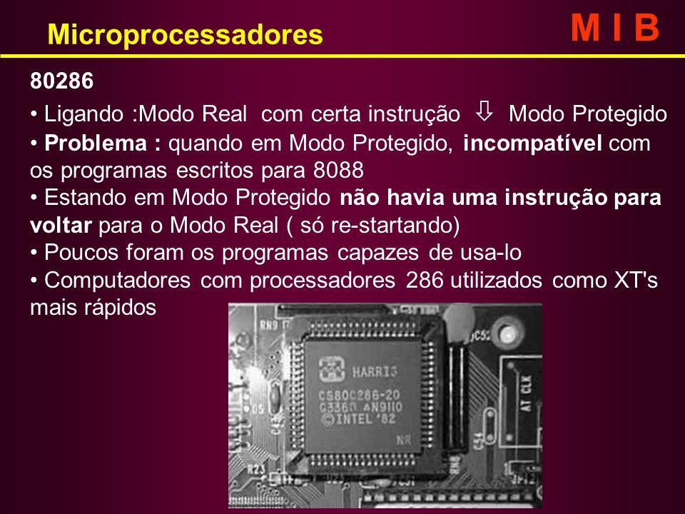 Microprocessadores M I B 80286 Ligando :Modo Real com certa instrução Modo Protegido Problema : quando em Modo Protegido, incompatível com os programa