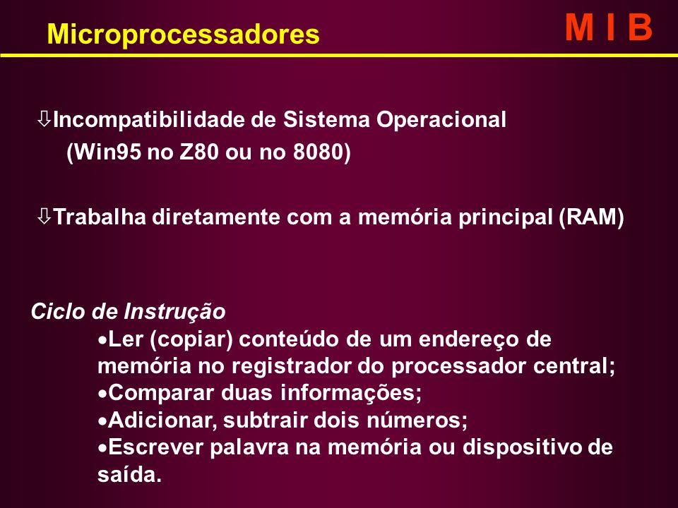 Ciclo de Instrução Ler (copiar) conteúdo de um endereço de memória no registrador do processador central; Comparar duas informações; Adicionar, subtra